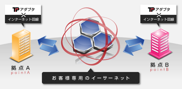 TP接続イメージ